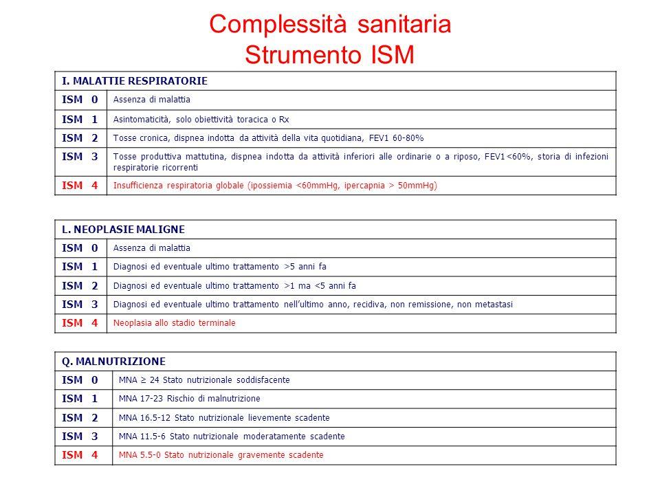 Complessità sanitaria Strumento ISM