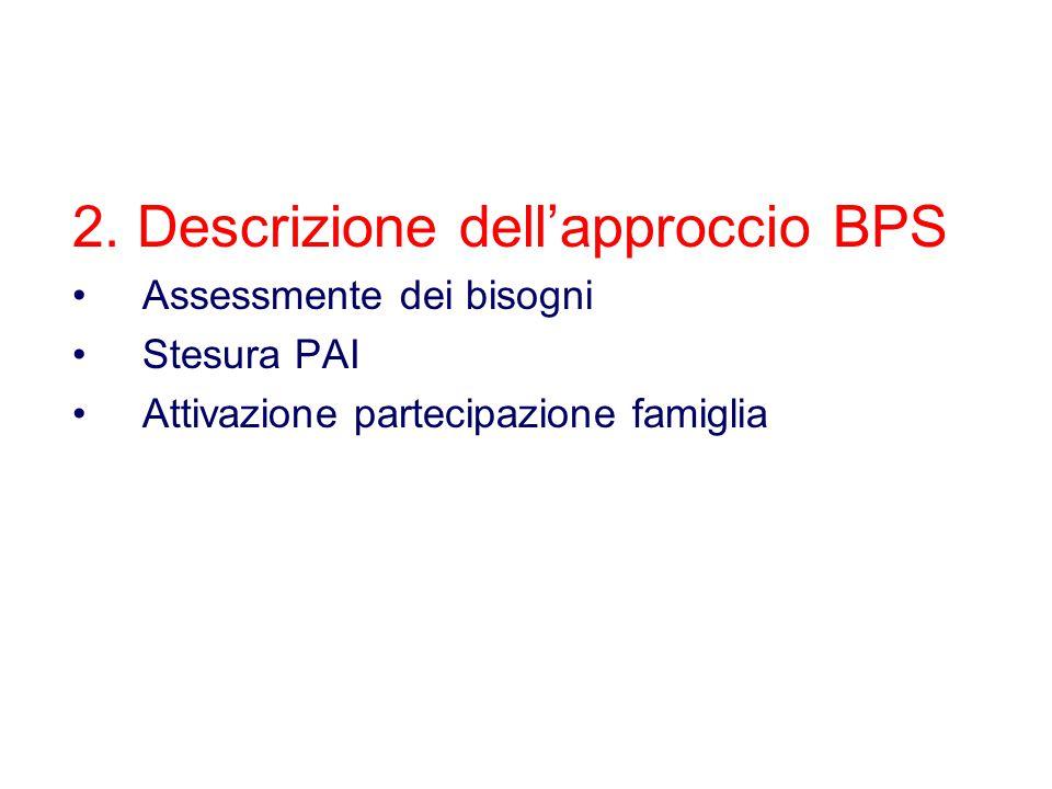 2. Descrizione dell'approccio BPS