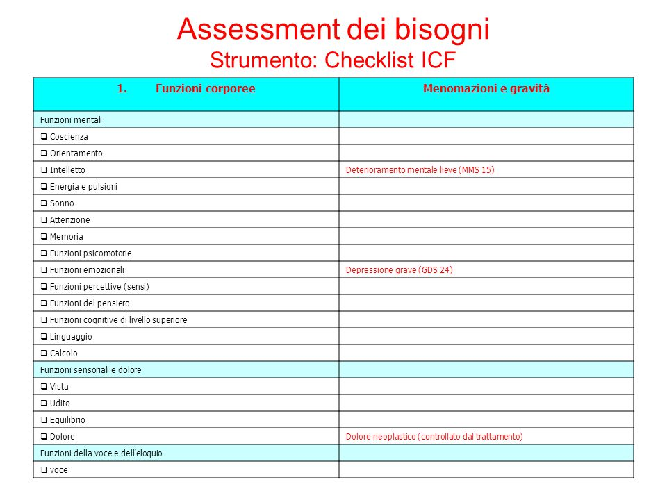 Assessment dei bisogni Strumento: Checklist ICF