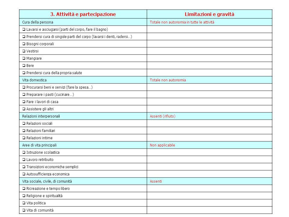 3. Attività e partecipazione