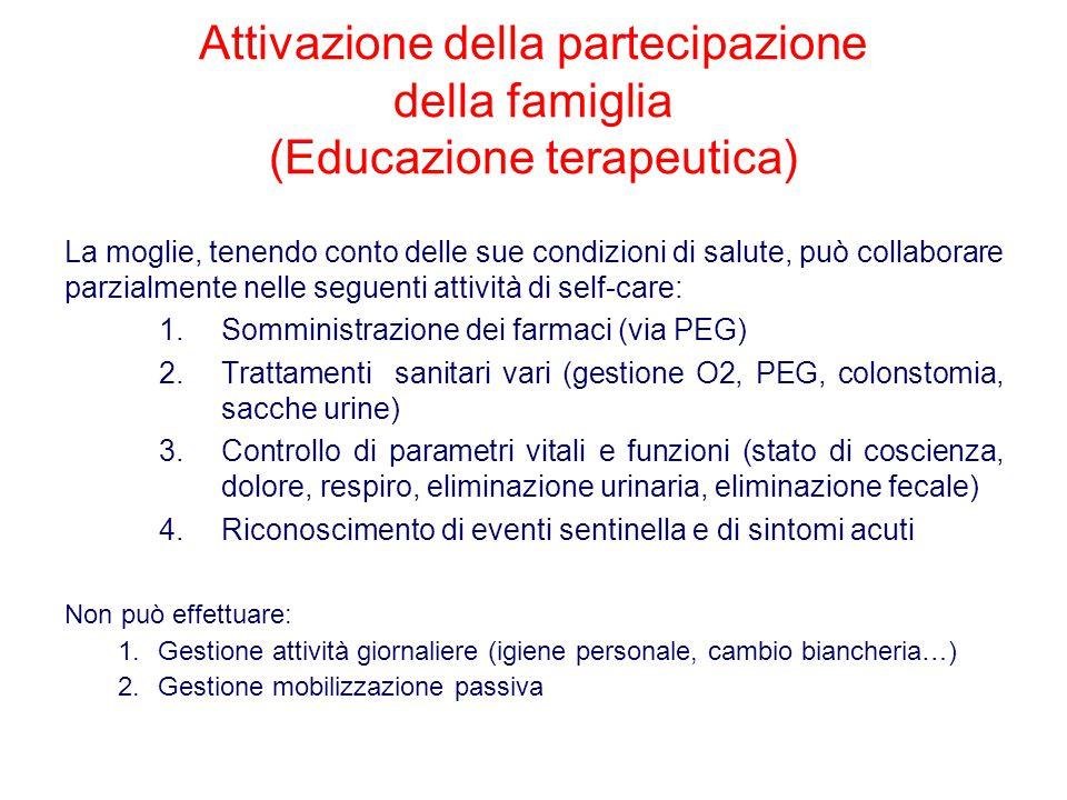 Attivazione della partecipazione della famiglia (Educazione terapeutica)