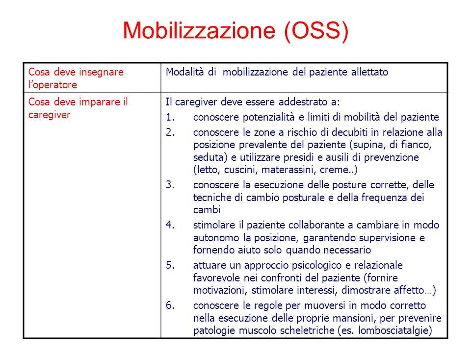 Mobilizzazione (OSS) Cosa deve insegnare l'operatore