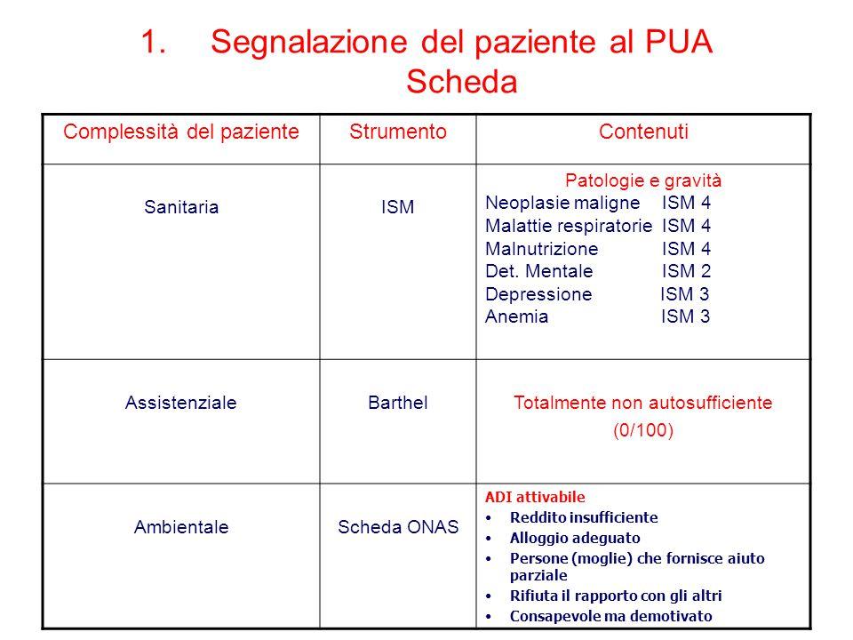 Segnalazione del paziente al PUA Scheda