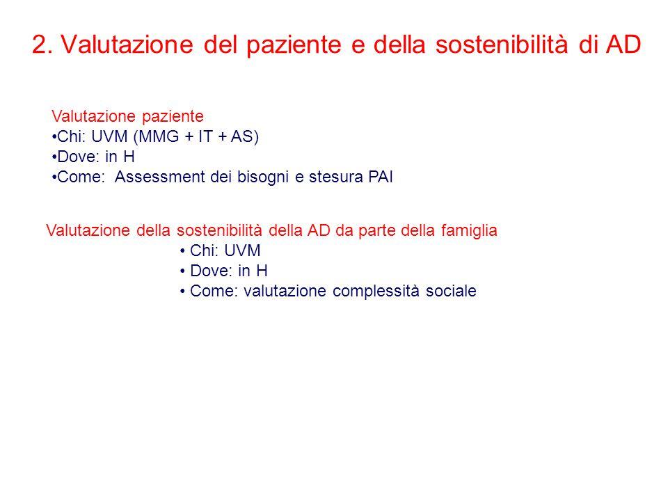 2. Valutazione del paziente e della sostenibilità di AD