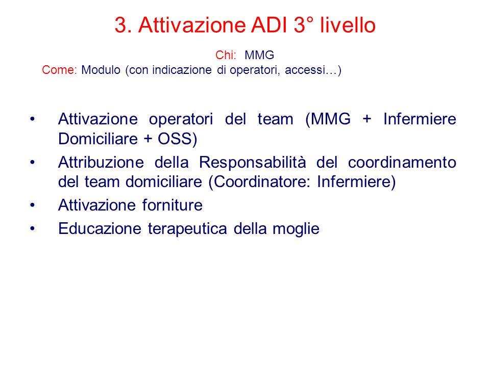 3. Attivazione ADI 3° livello