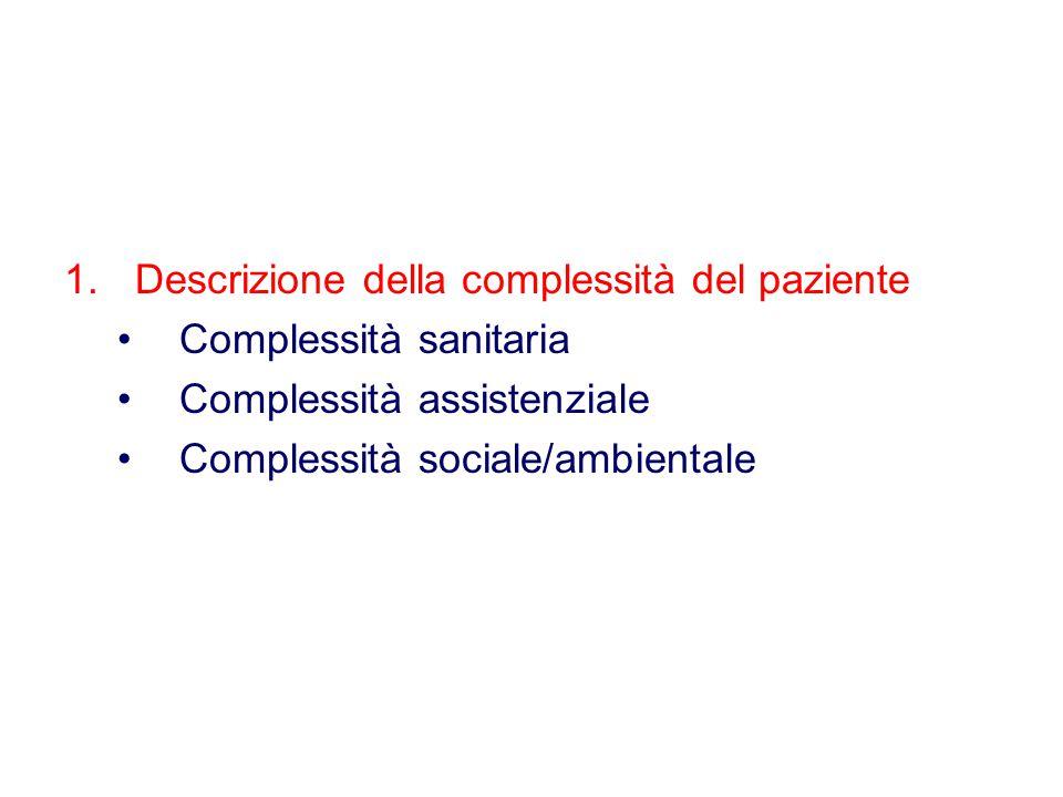 Descrizione della complessità del paziente