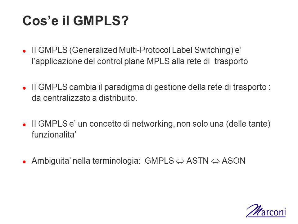Cos'e il GMPLS Il GMPLS (Generalized Multi-Protocol Label Switching) e' l'applicazione del control plane MPLS alla rete di trasporto.