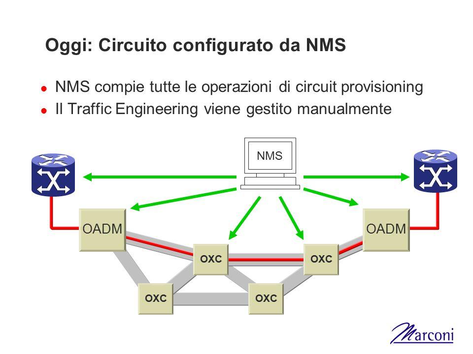 Oggi: Circuito configurato da NMS