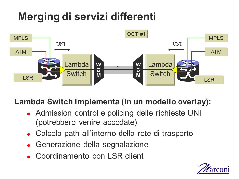 Merging di servizi differenti