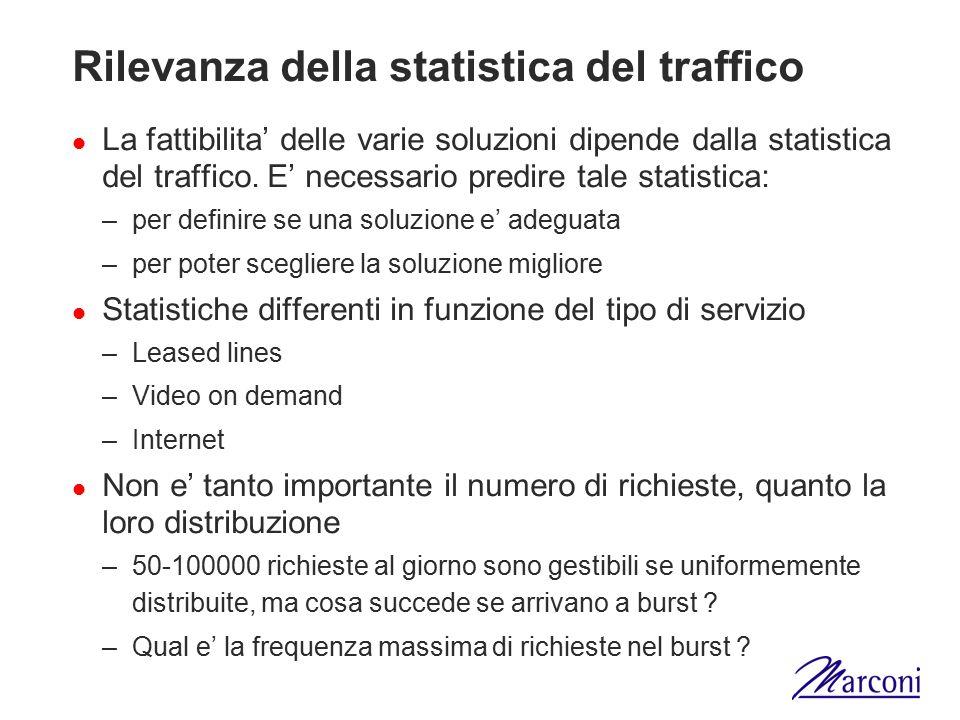 Rilevanza della statistica del traffico