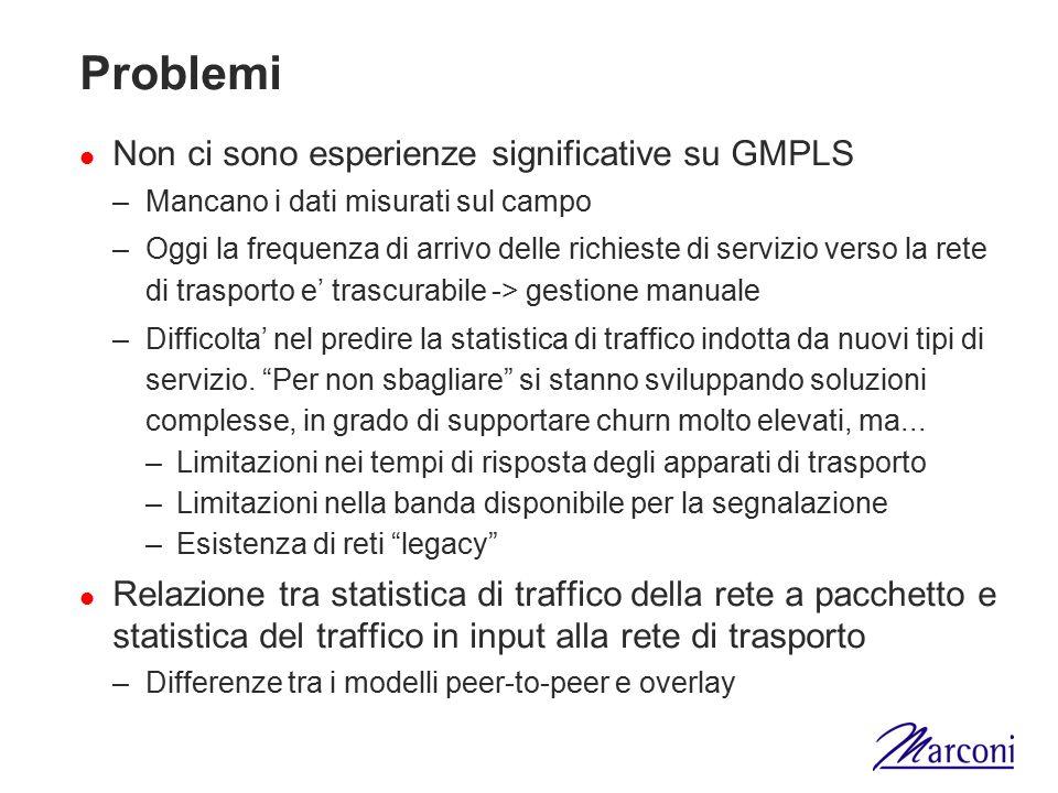Problemi Non ci sono esperienze significative su GMPLS