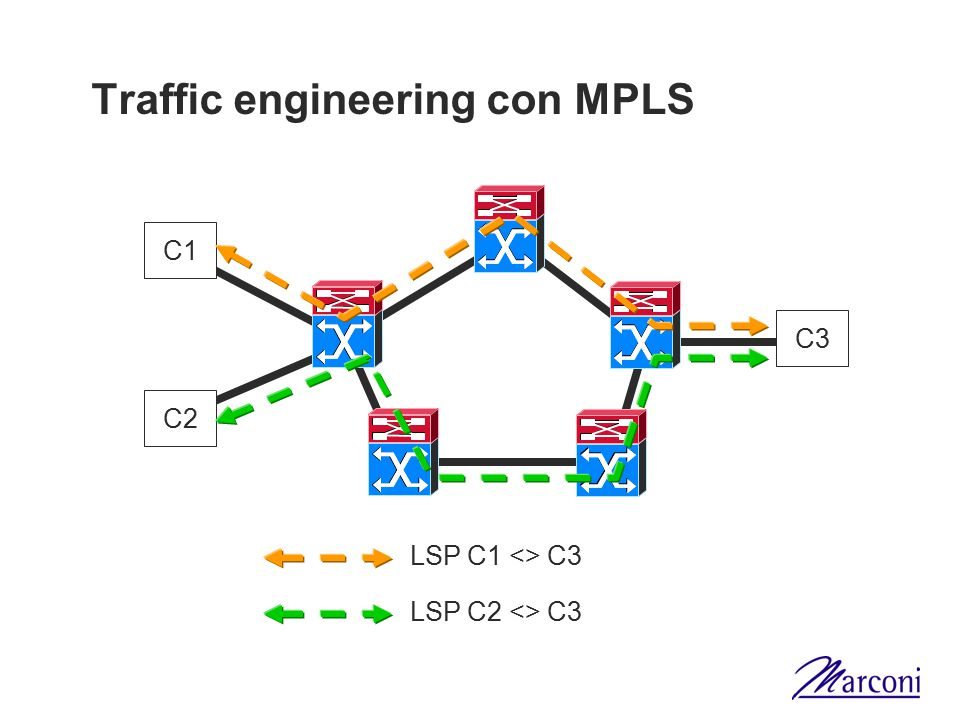 Traffic engineering con MPLS