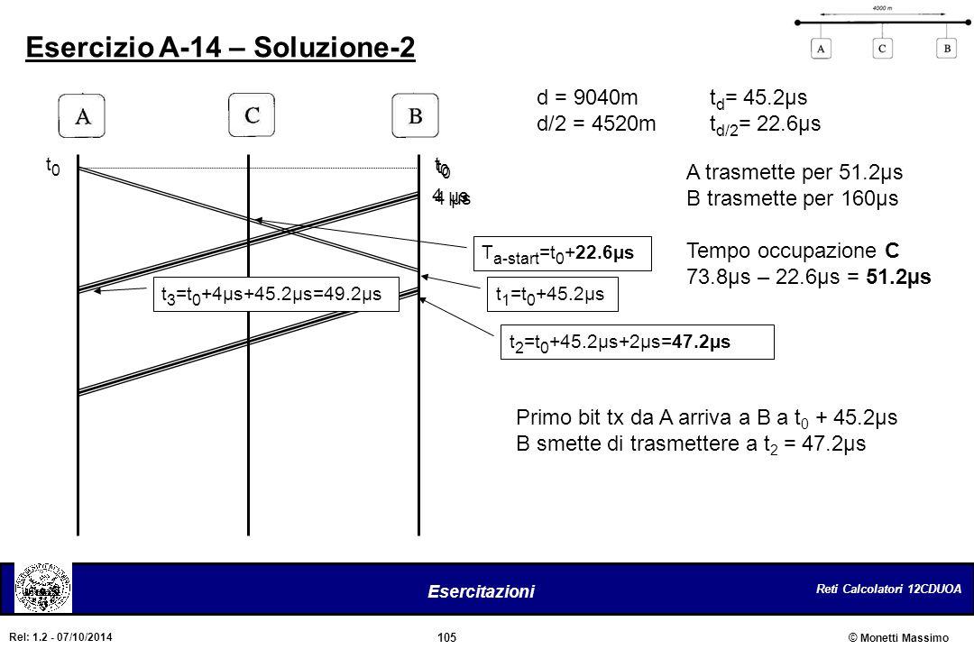 Esercizio A-14 – Soluzione-2