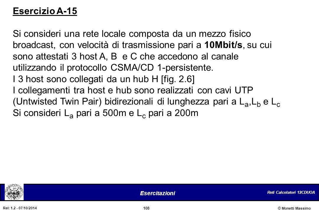Esercizio A-15