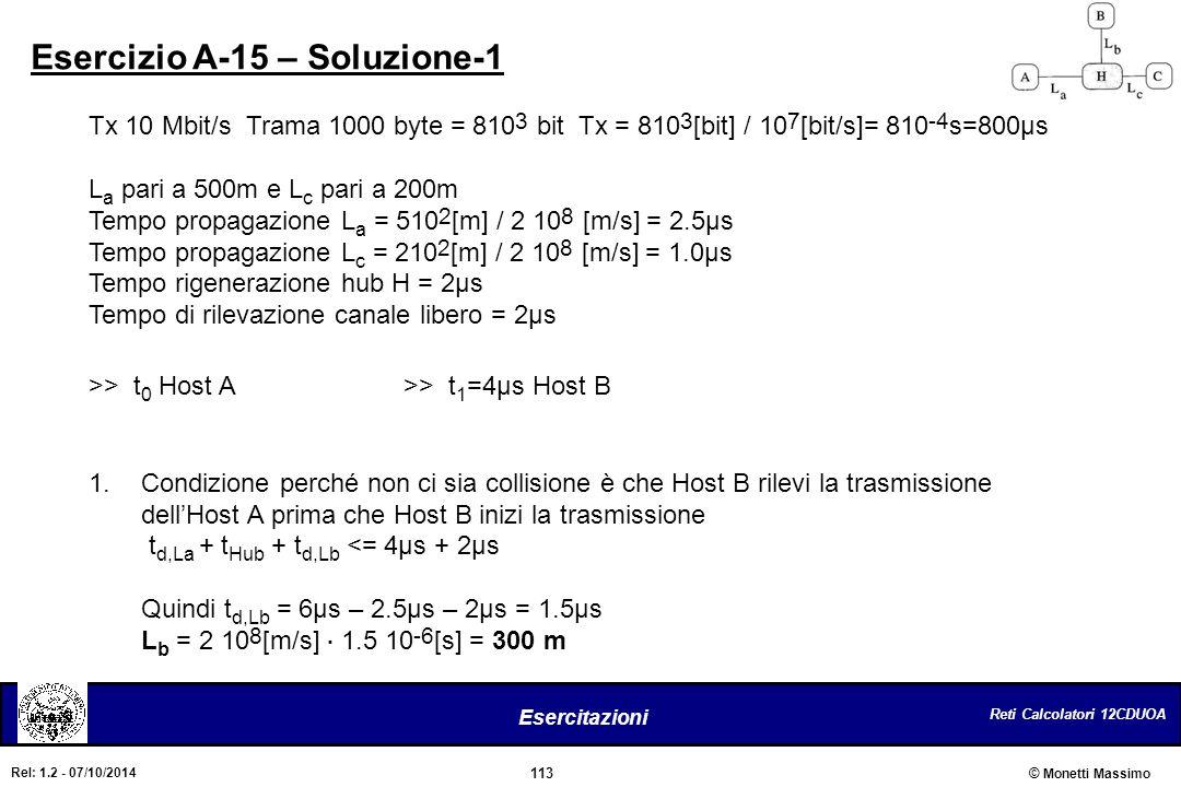 Esercizio A-15 – Soluzione-1
