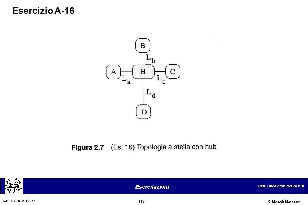 Esercizio A-16