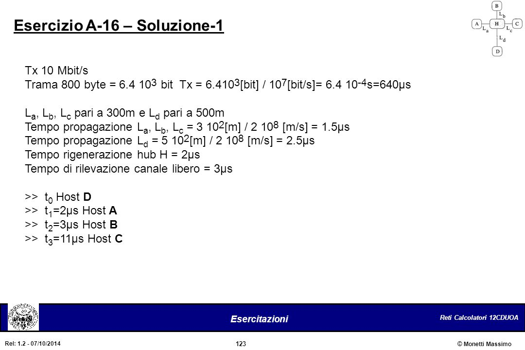 Esercizio A-16 – Soluzione-1