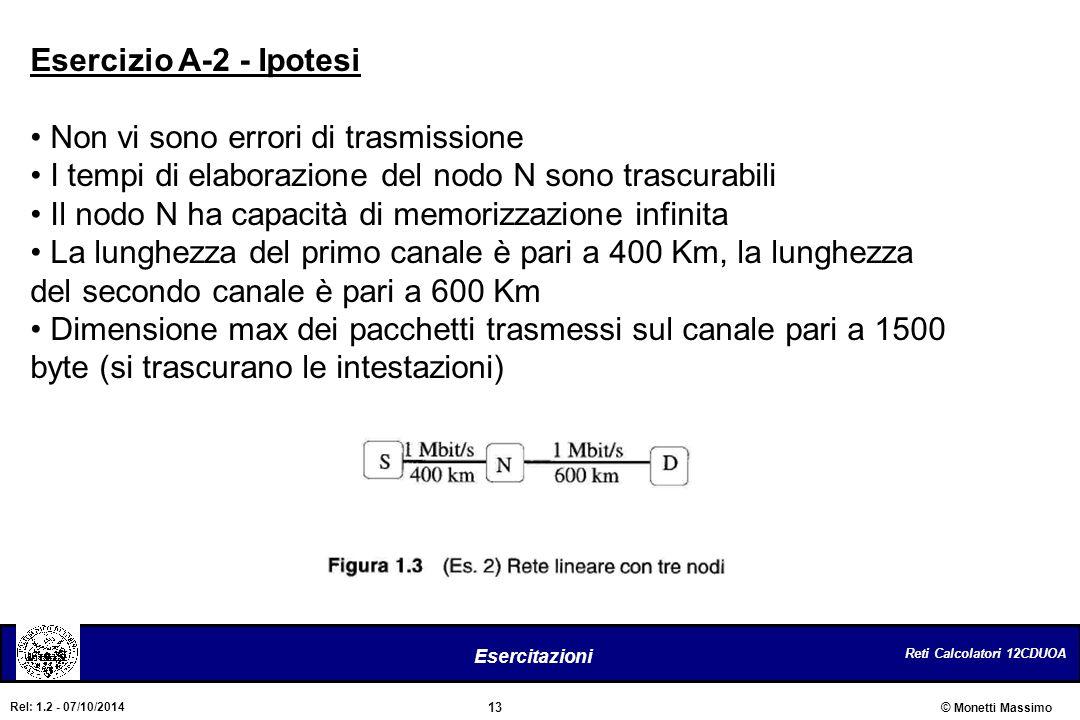 Esercizio A-2 - Ipotesi Non vi sono errori di trasmissione. I tempi di elaborazione del nodo N sono trascurabili.
