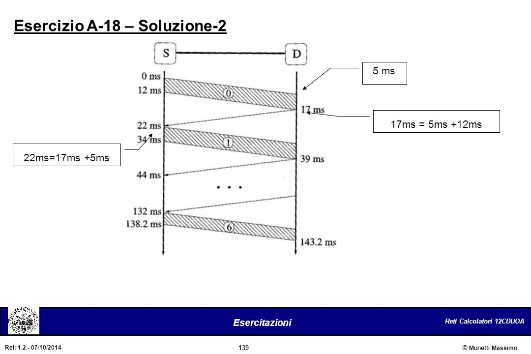 Esercizio A-18 – Soluzione-2