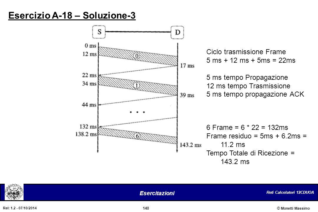 Esercizio A-18 – Soluzione-3