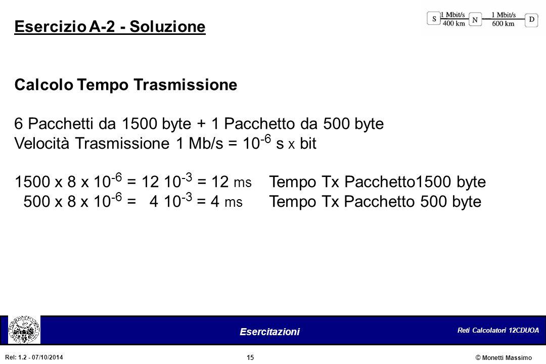 Esercizio A-2 - Soluzione