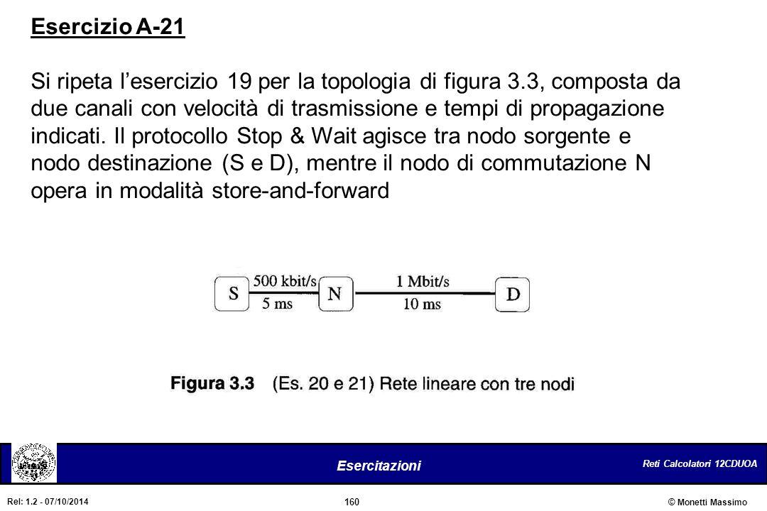 Esercizio A-21