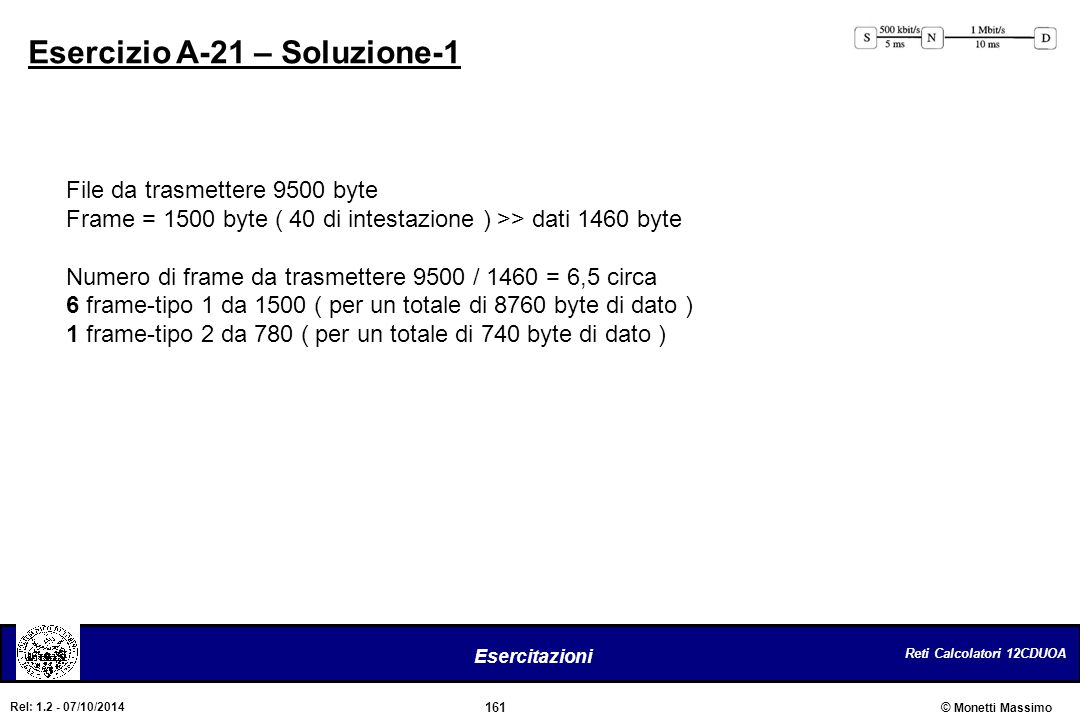 Esercizio A-21 – Soluzione-1