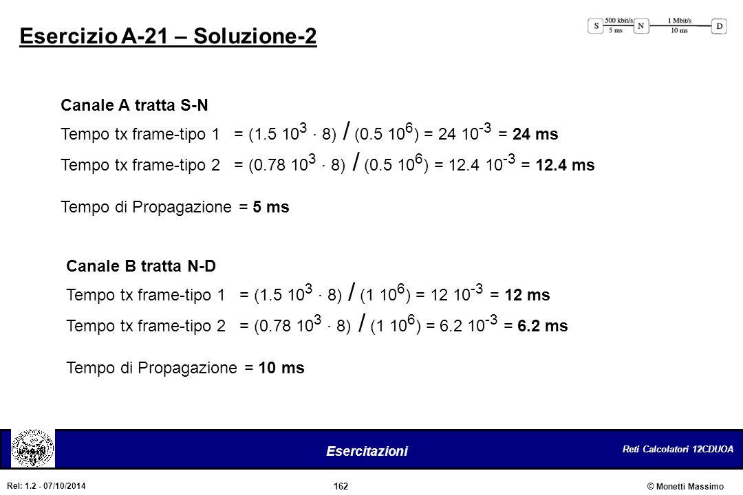 Esercizio A-21 – Soluzione-2