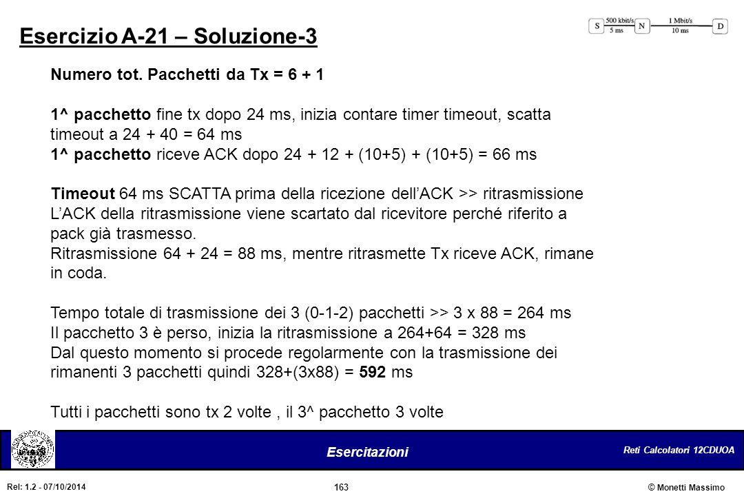 Esercizio A-21 – Soluzione-3