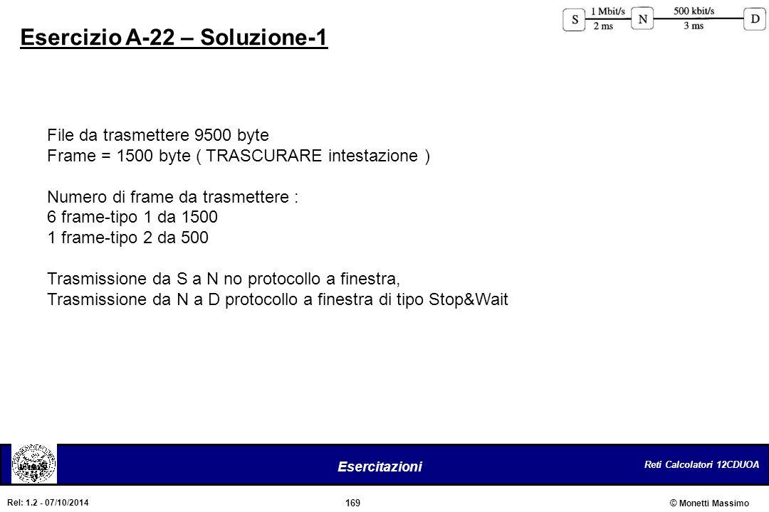Esercizio A-22 – Soluzione-1