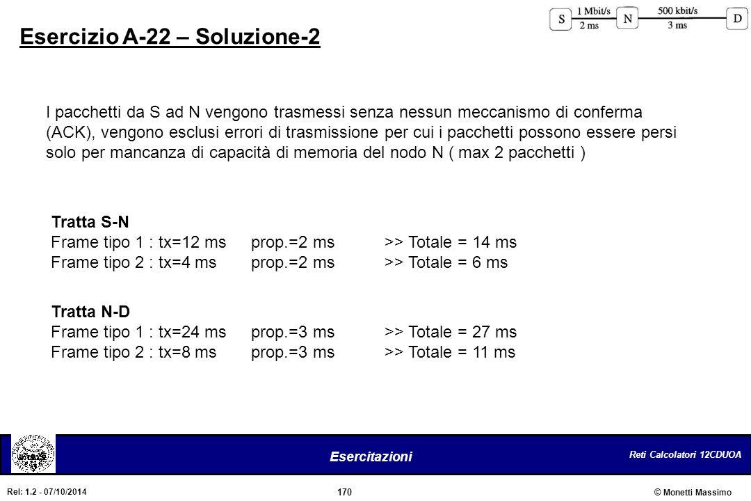 Esercizio A-22 – Soluzione-2
