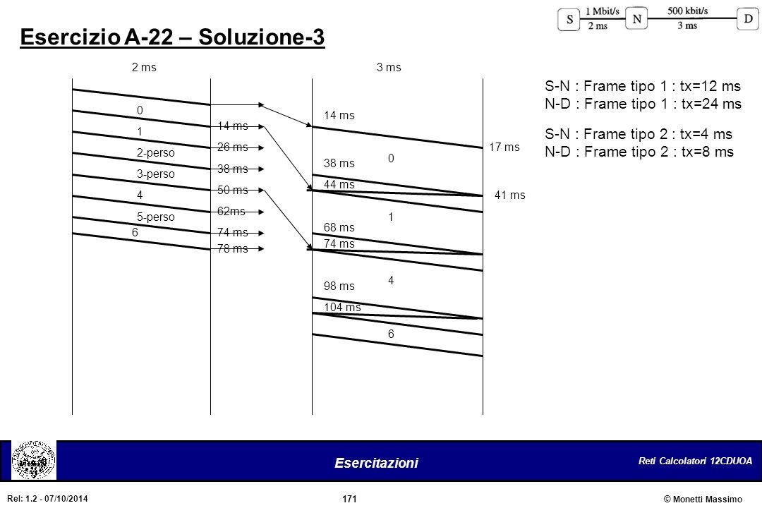 Esercizio A-22 – Soluzione-3