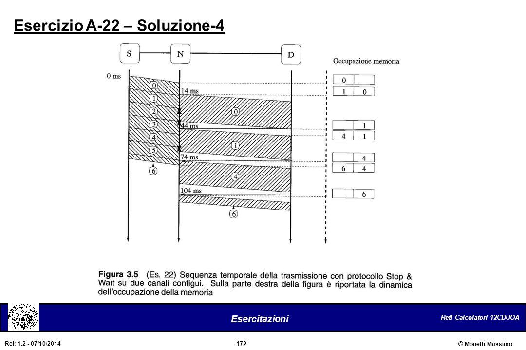 Esercizio A-22 – Soluzione-4