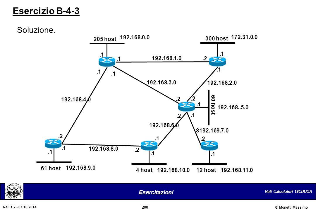 Esercizio B-4-3 Soluzione. 205 host 60 host 61 host 12 host 4 host