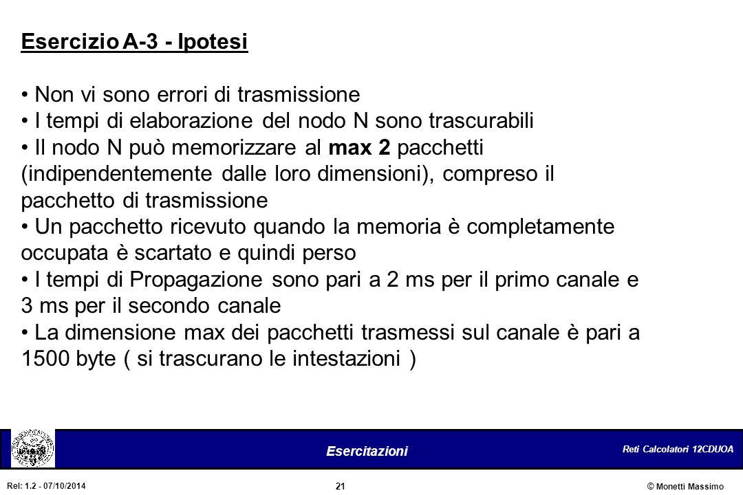 Esercizio A-3 - Ipotesi Non vi sono errori di trasmissione. I tempi di elaborazione del nodo N sono trascurabili.