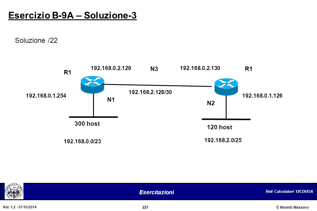 Esercizio B-9A – Soluzione-3