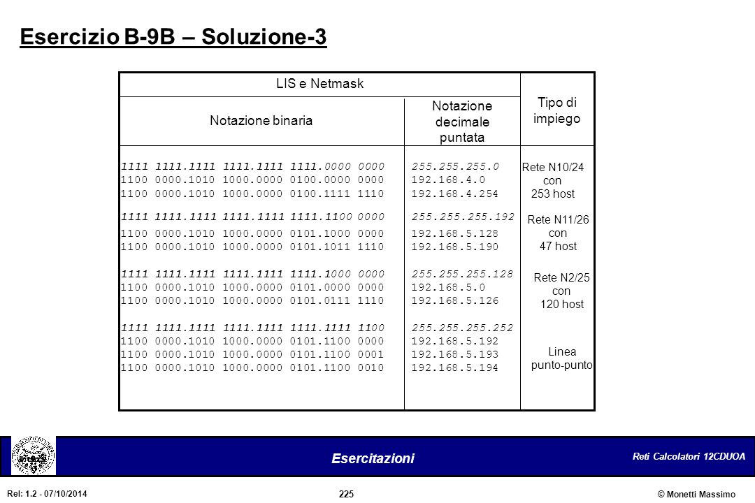 Esercizio B-9B – Soluzione-3