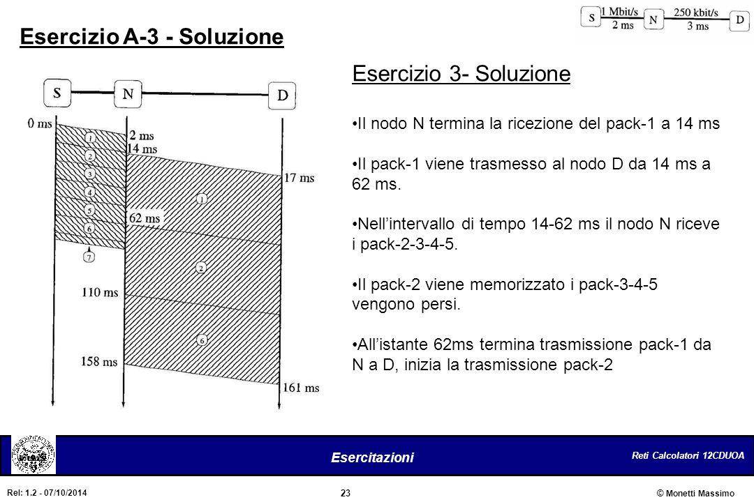 Esercizio A-3 - Soluzione