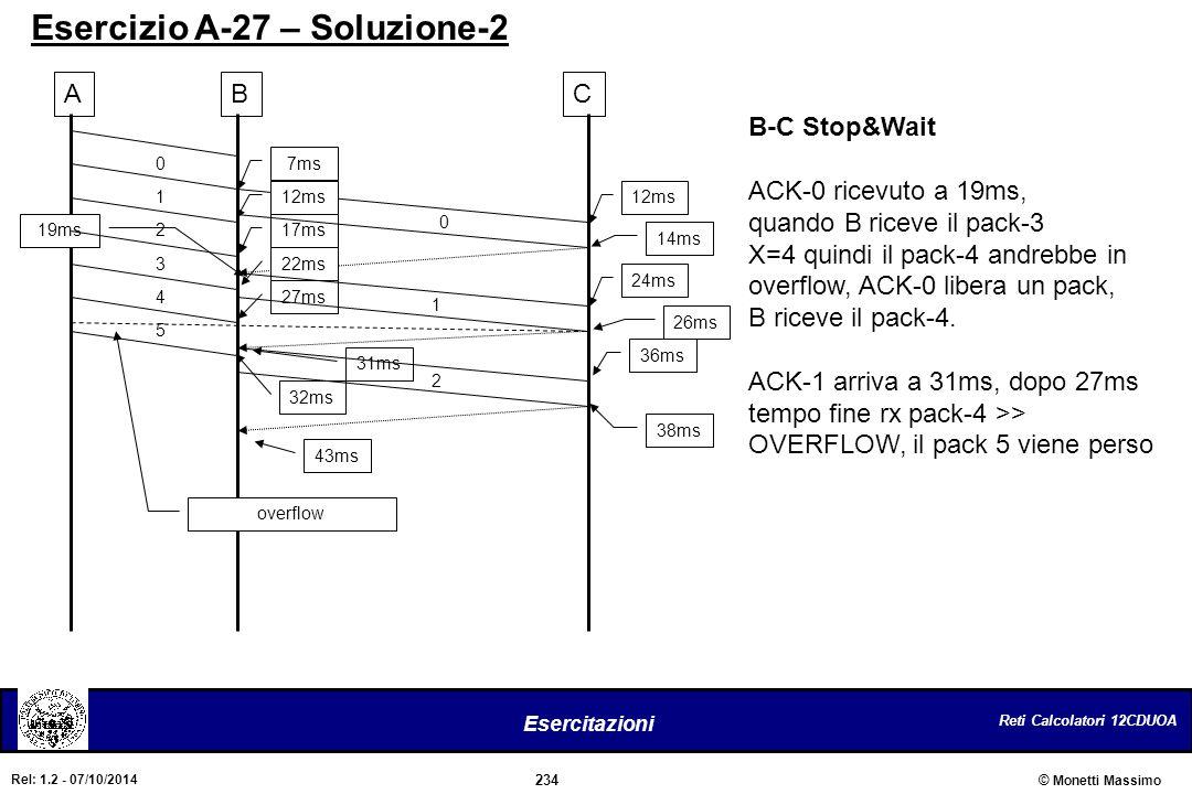 Esercizio A-27 – Soluzione-2
