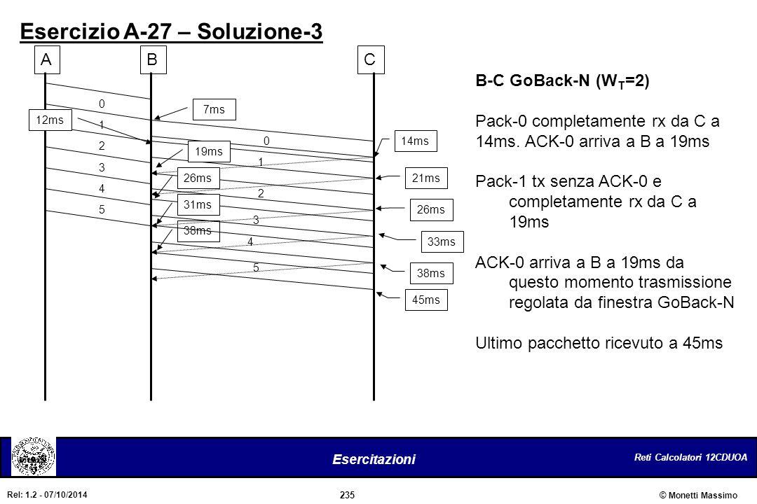 Esercizio A-27 – Soluzione-3