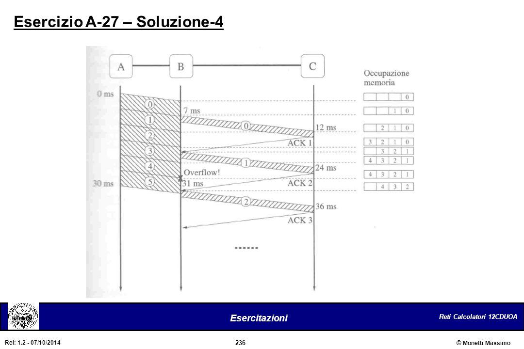 Esercizio A-27 – Soluzione-4