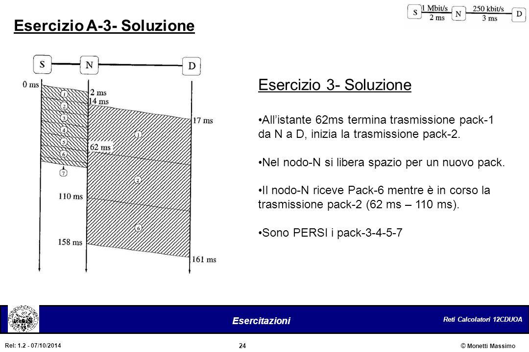 Esercizio A-3- Soluzione