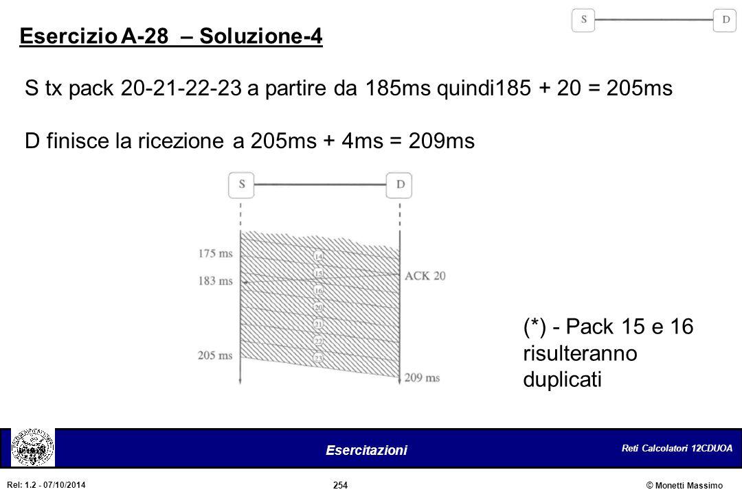Esercizio A-28 – Soluzione-4