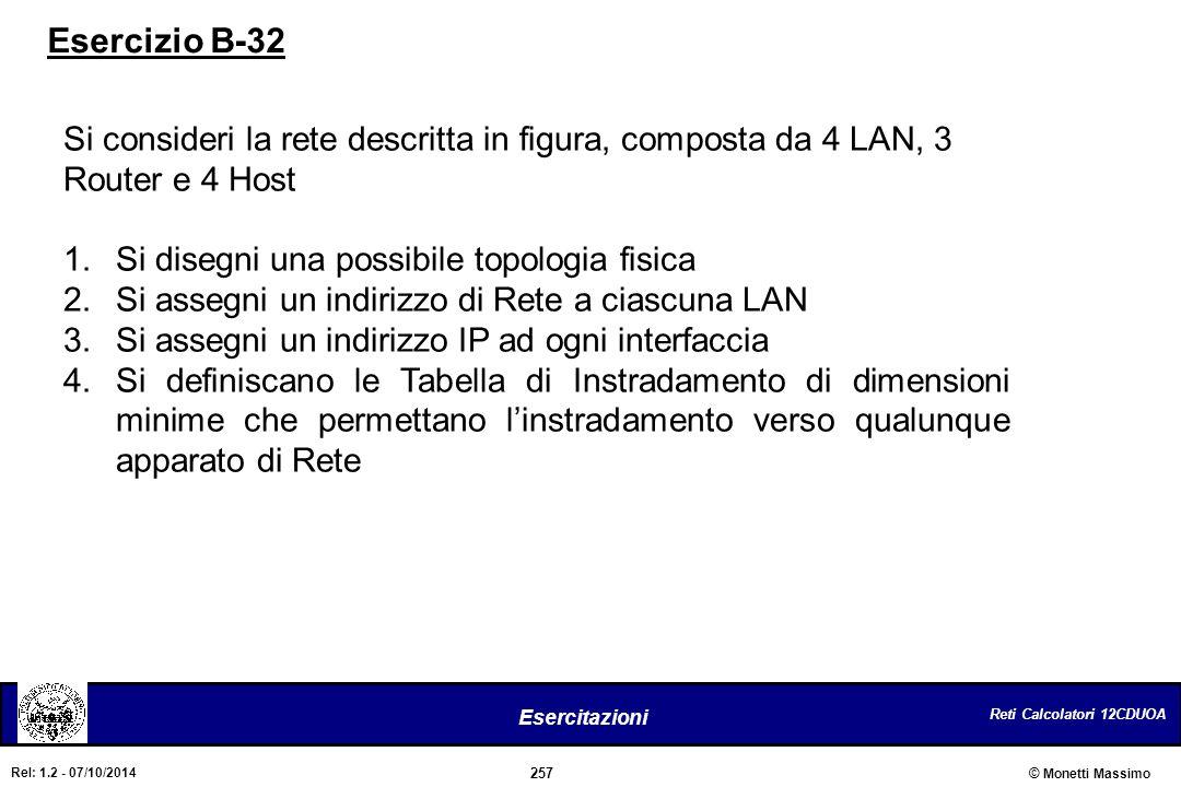 Esercizio B-32 Si consideri la rete descritta in figura, composta da 4 LAN, 3. Router e 4 Host. Si disegni una possibile topologia fisica.