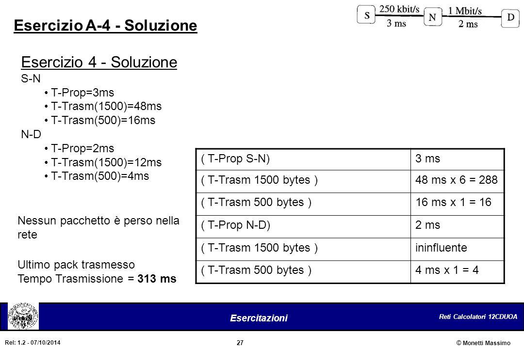 Esercizio A-4 - Soluzione
