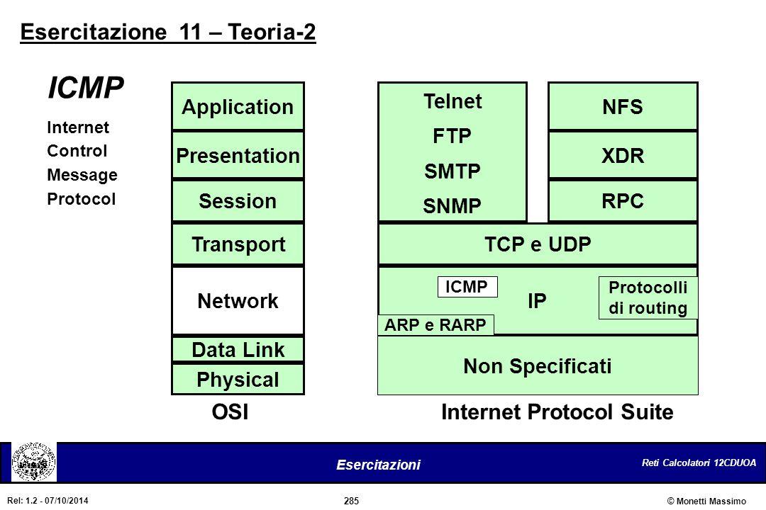 ICMP Esercitazione 11 – Teoria-2 OSI Internet Protocol Suite