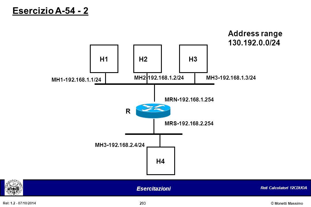 Esercizio A-54 - 2 Address range 130.192.0.0/24 H1 H2 H3 R H4