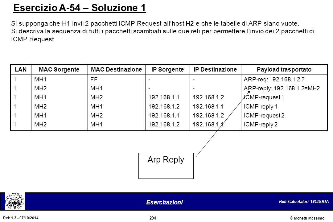 Esercizio A-54 – Soluzione 1