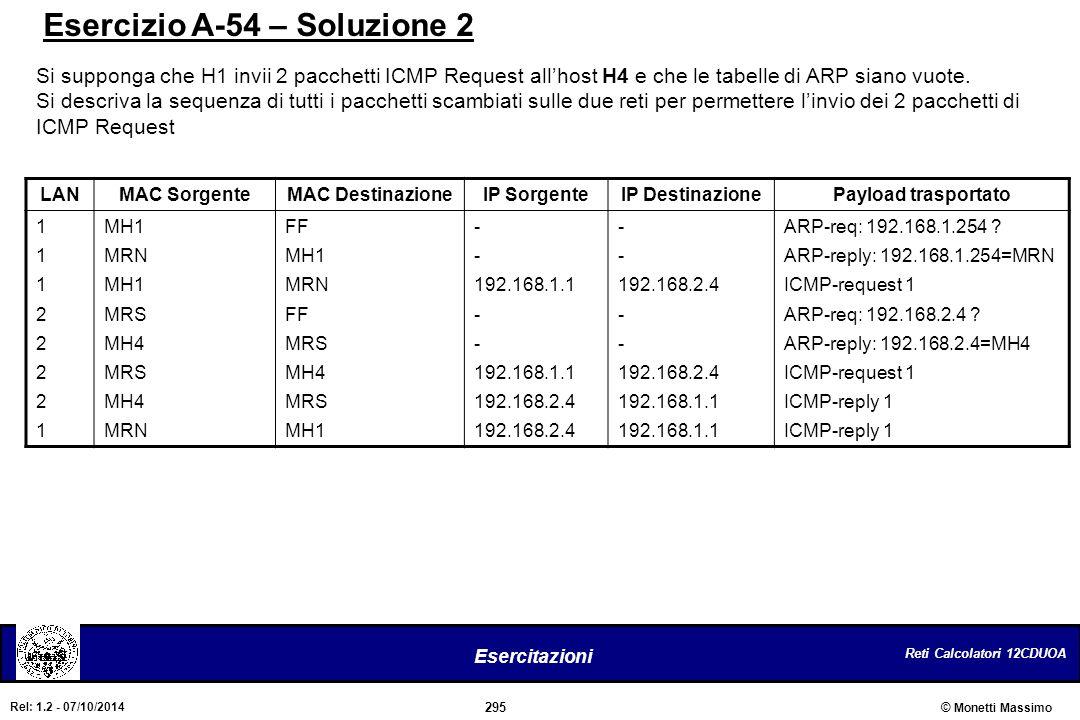 Esercizio A-54 – Soluzione 2