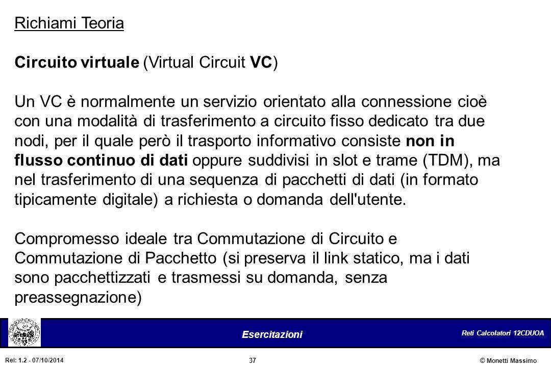 Richiami Teoria Circuito virtuale (Virtual Circuit VC)